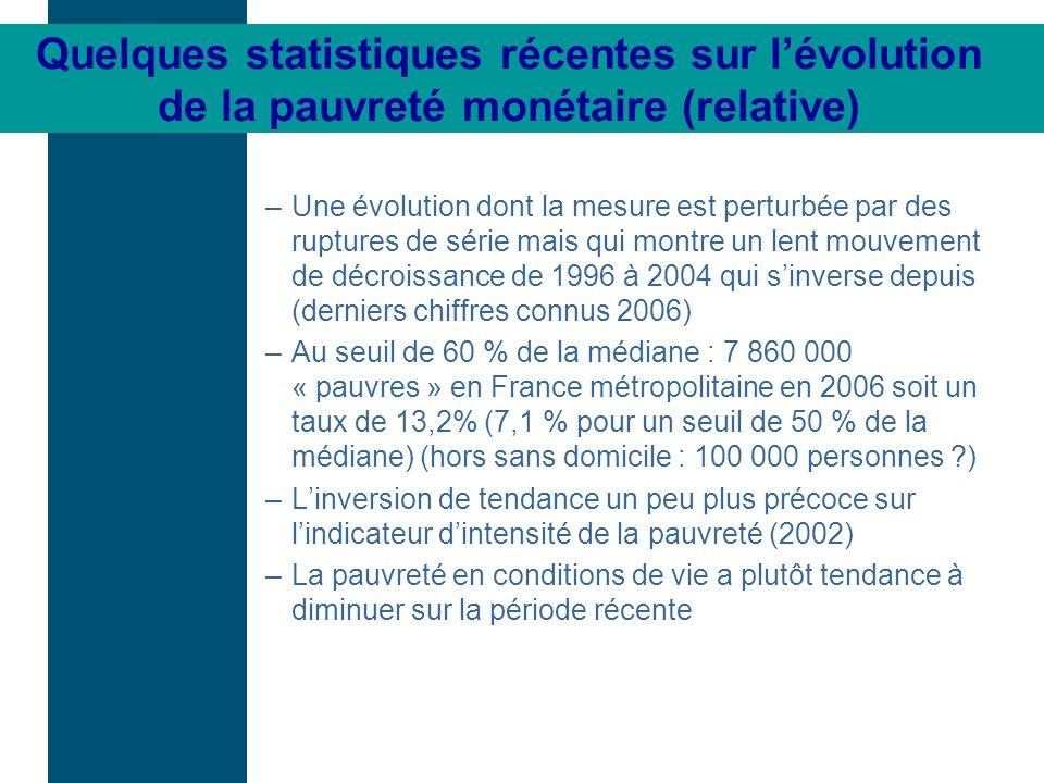 Quelques statistiques récentes sur l'évolution de la pauvreté monétaire (relative)
