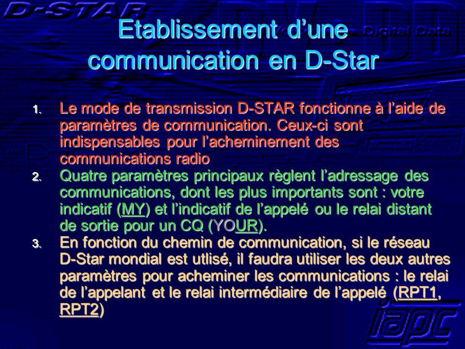 Etablissement d'une communication en D-Star