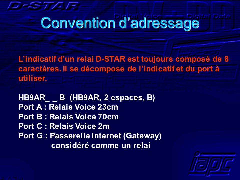 Convention d'adressage