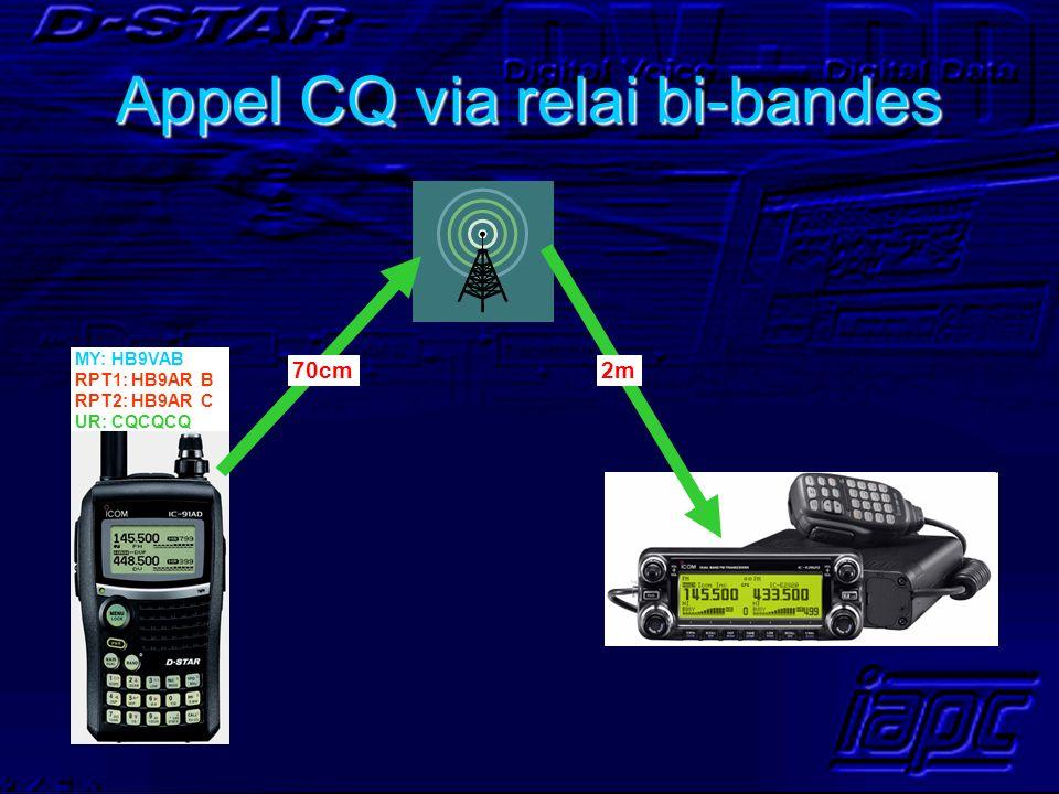 Appel CQ via relai bi-bandes