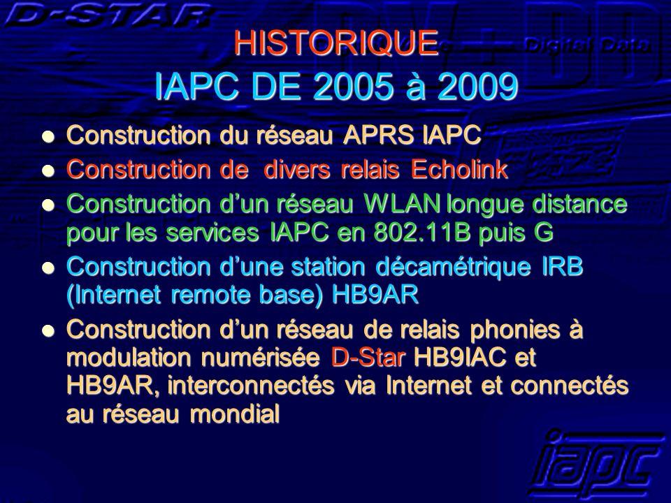 HISTORIQUE IAPC DE 2005 à 2009 Construction du réseau APRS IAPC