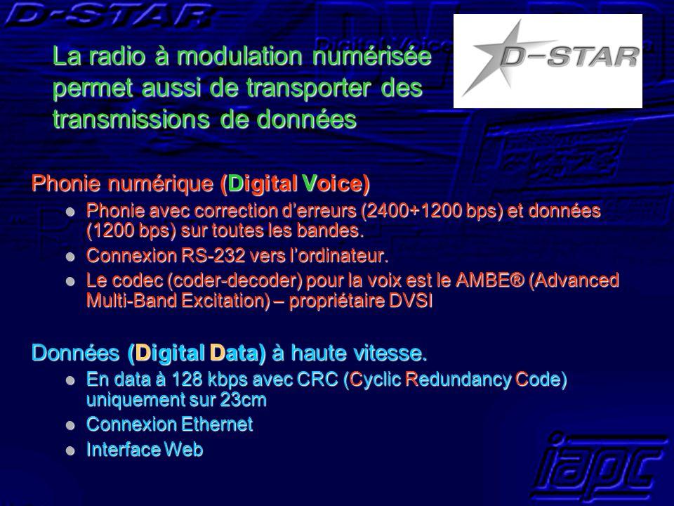 La radio à modulation numérisée
