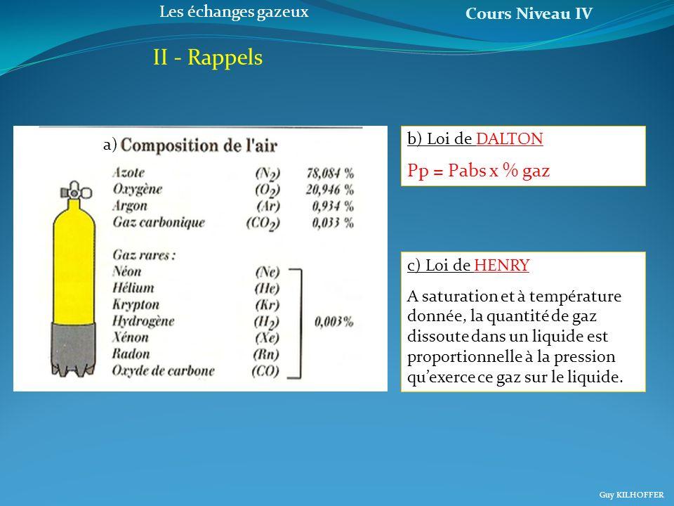 II - Rappels Pp = Pabs x % gaz b) Loi de DALTON a) c) Loi de HENRY