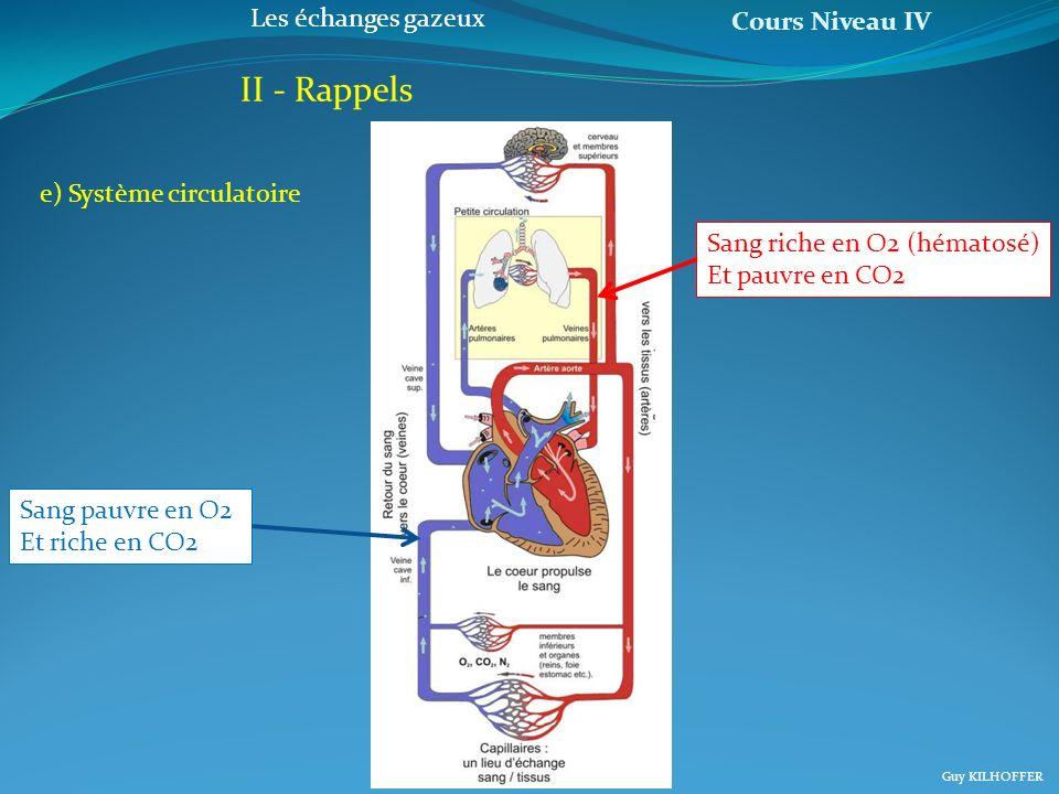II - Rappels e) Système circulatoire Sang riche en O2 (hématosé)
