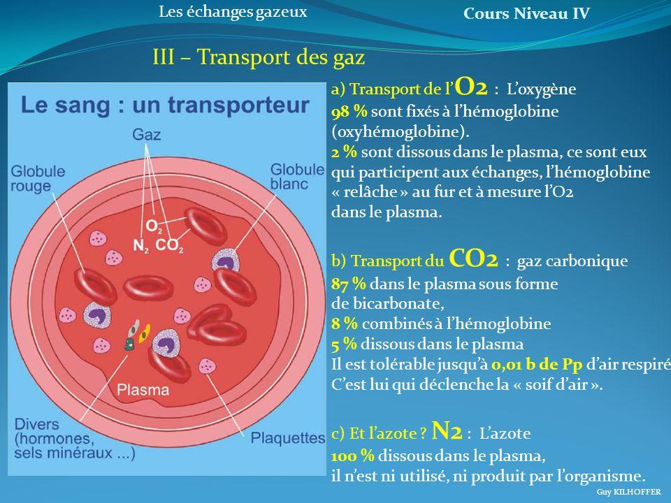 III – Transport des gaz a) Transport de l'O2 : L'oxygène