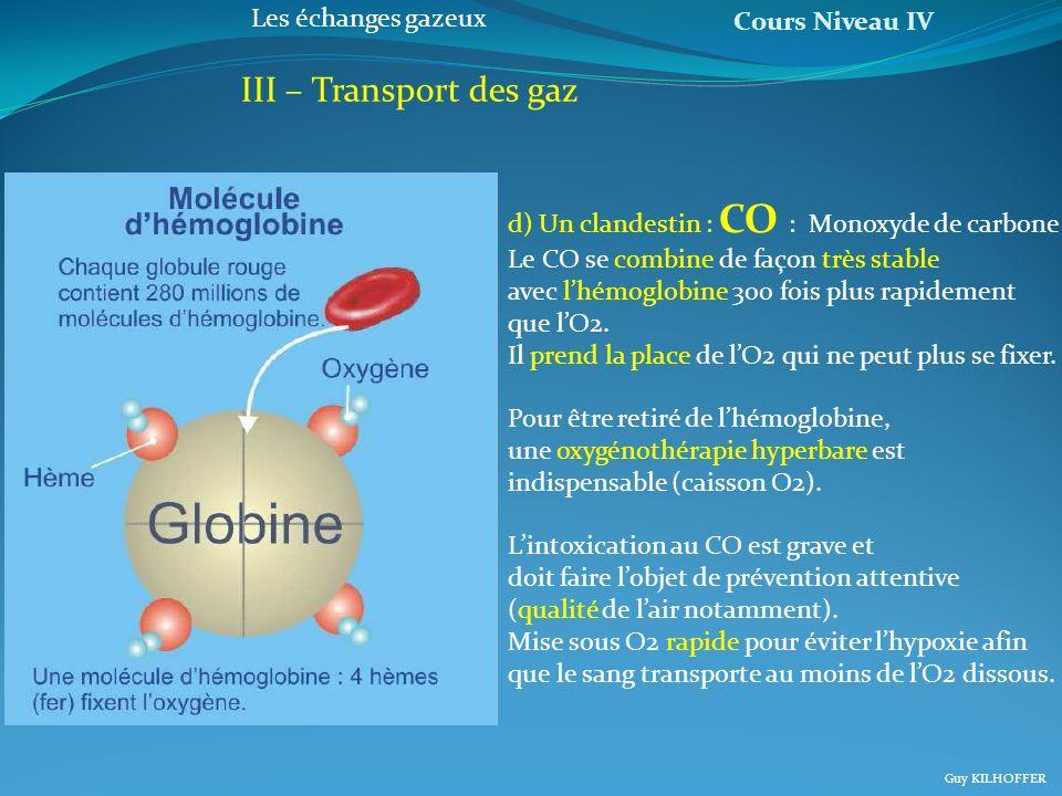 III – Transport des gaz d) Un clandestin : CO : Monoxyde de carbone