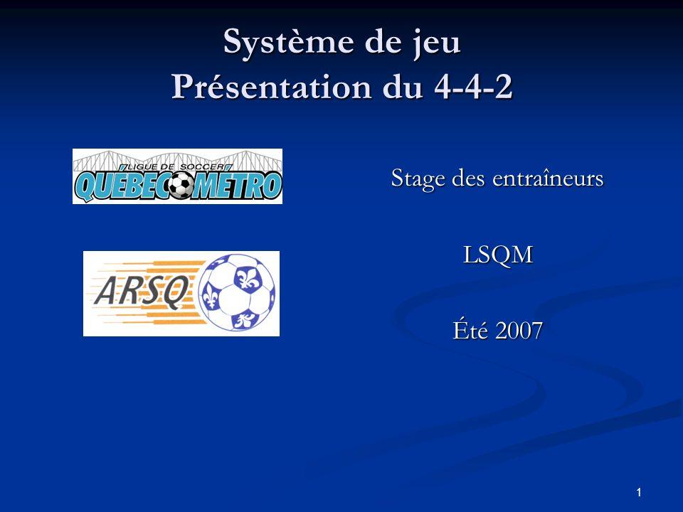 Système de jeu Présentation du 4-4-2
