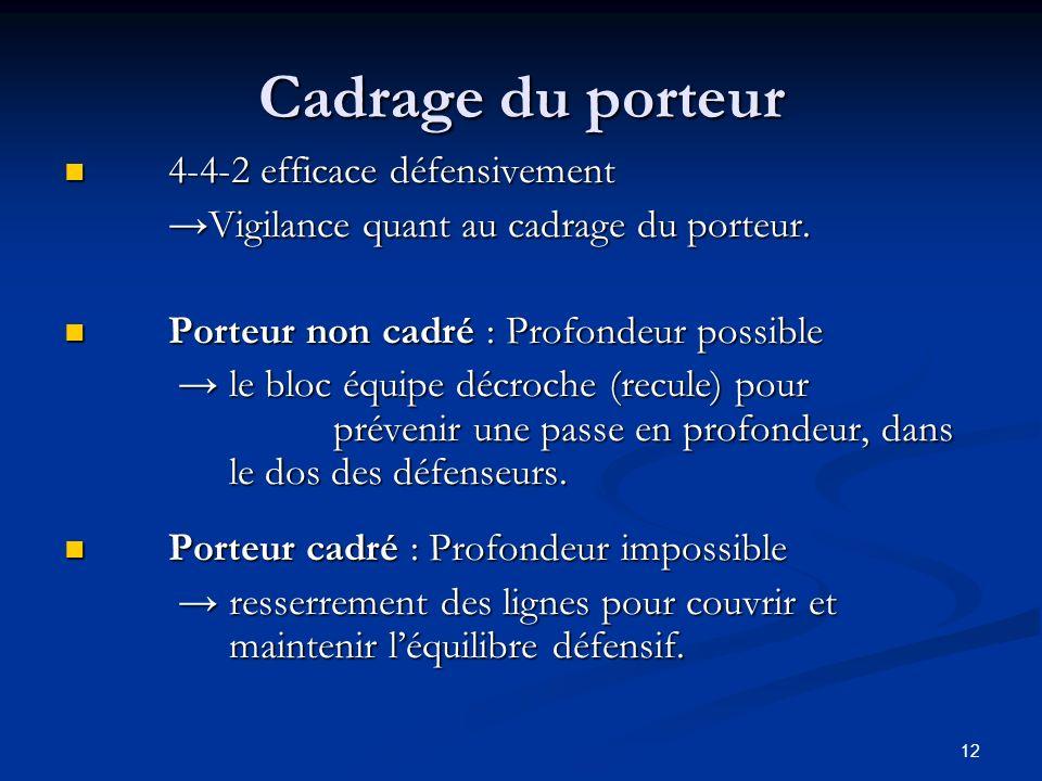 Cadrage du porteur 4-4-2 efficace défensivement