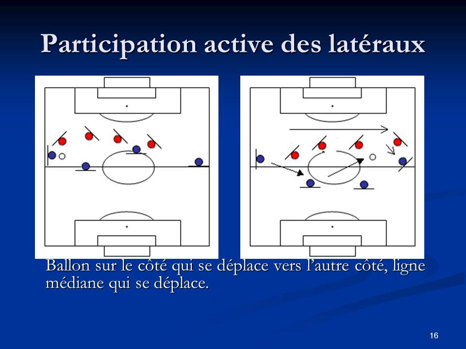 Participation active des latéraux