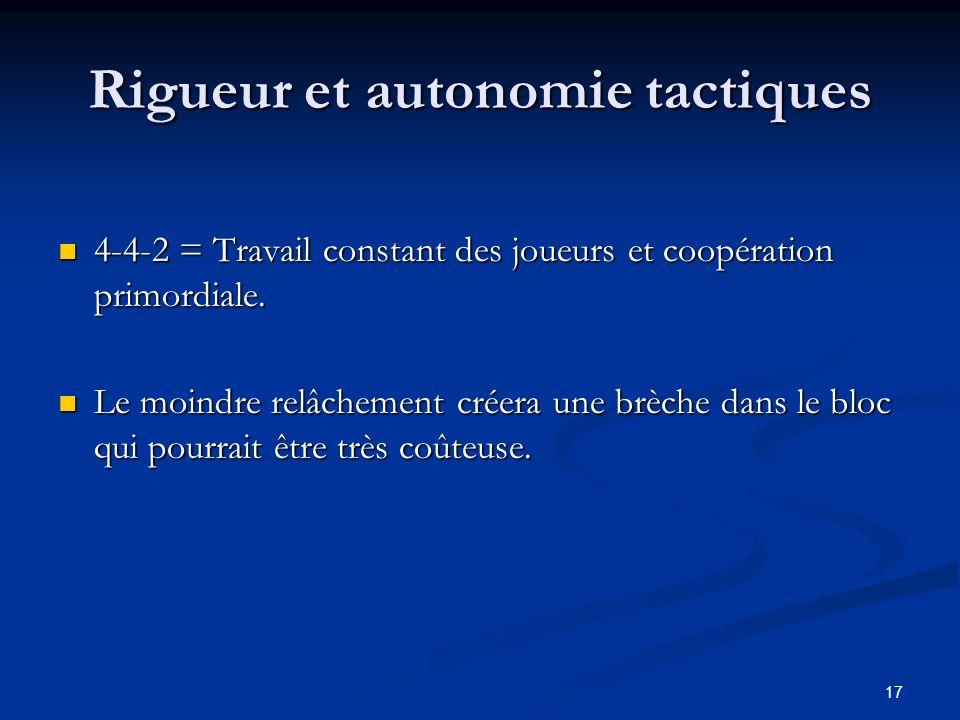 Rigueur et autonomie tactiques