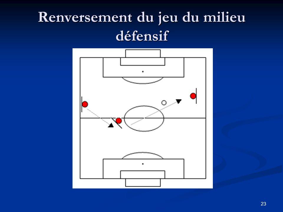 Renversement du jeu du milieu défensif