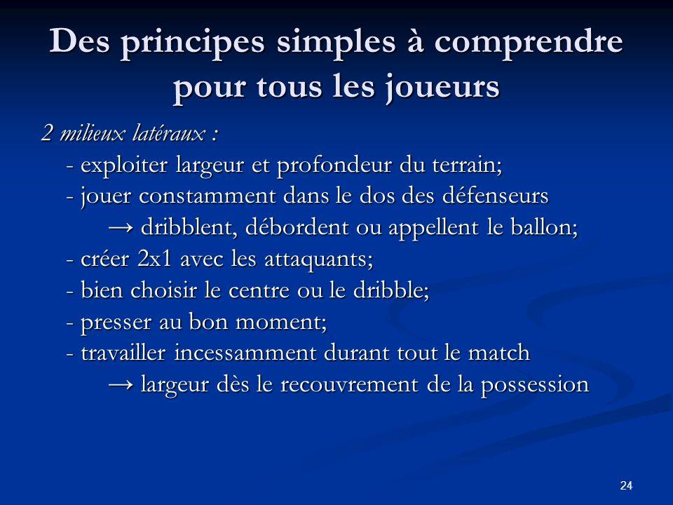 Des principes simples à comprendre pour tous les joueurs
