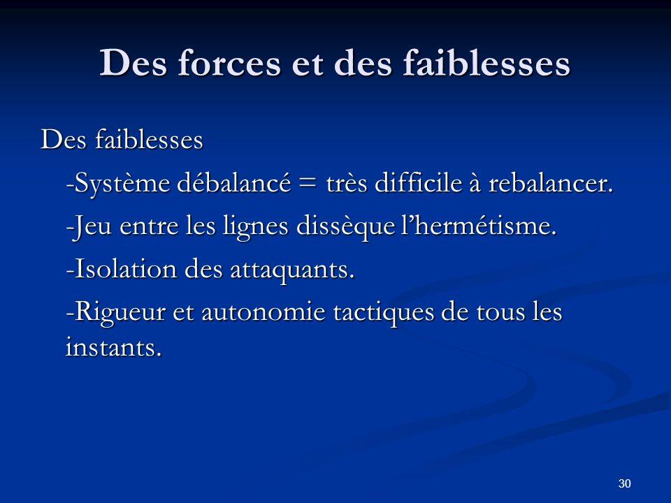 Des forces et des faiblesses