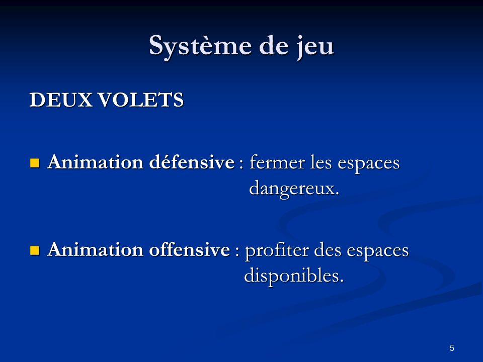 Système de jeu DEUX VOLETS