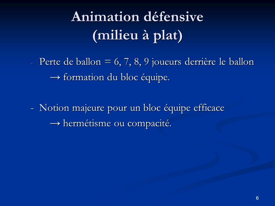 Animation défensive (milieu à plat)