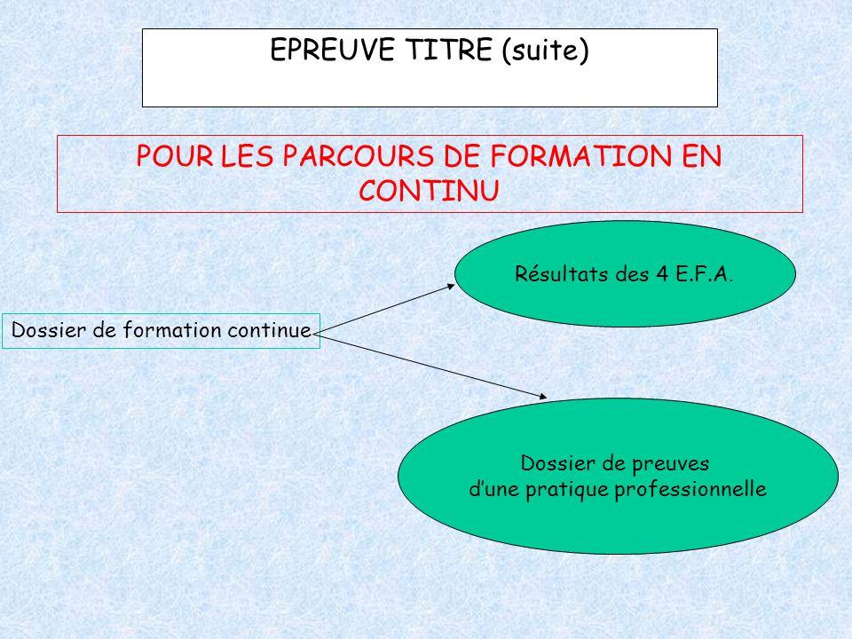 POUR LES PARCOURS DE FORMATION EN CONTINU