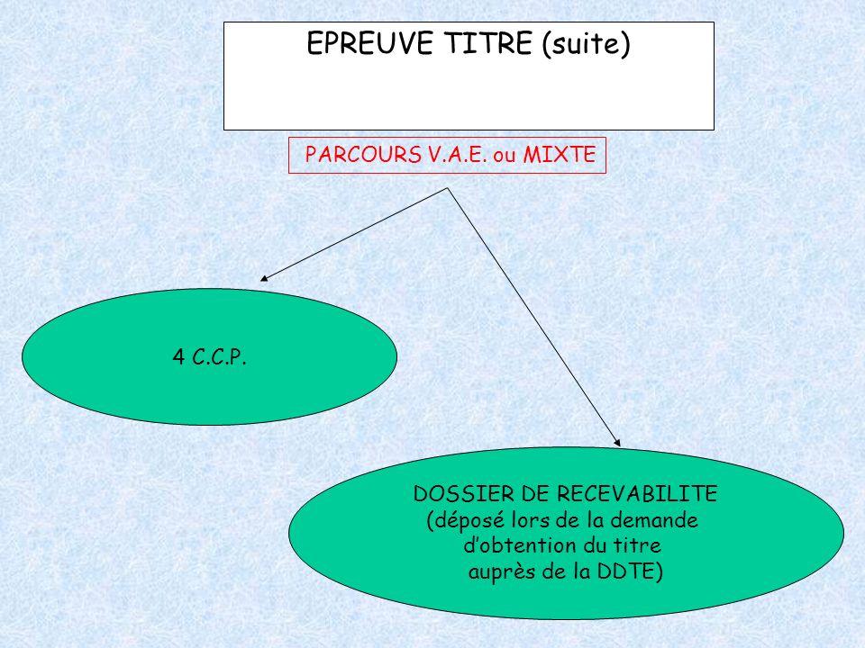 EPREUVE TITRE (suite) PARCOURS V.A.E. ou MIXTE 4 C.C.P.