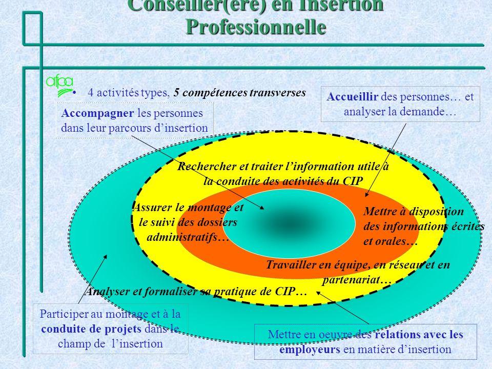 Conseiller(ère) en Insertion Professionnelle