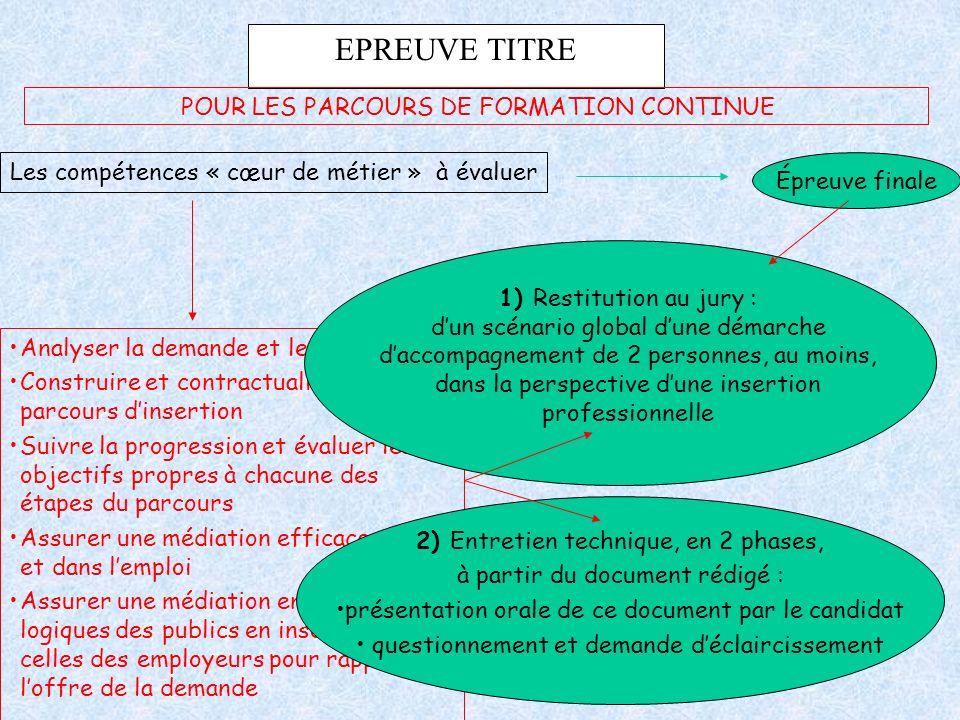 EPREUVE TITRE POUR LES PARCOURS DE FORMATION CONTINUE