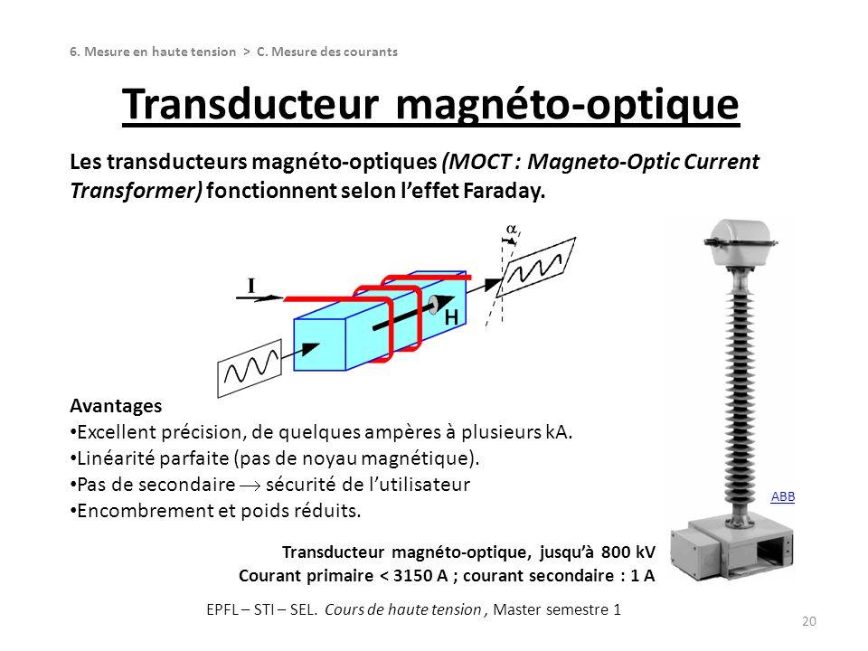 Transducteur magnéto-optique