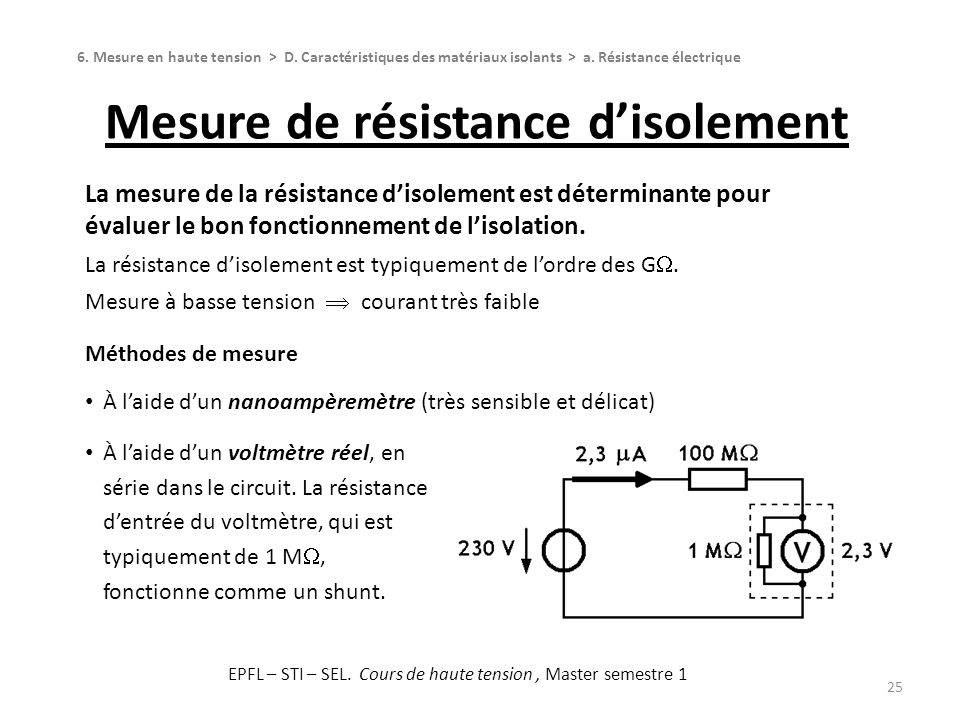 Mesure de résistance d'isolement