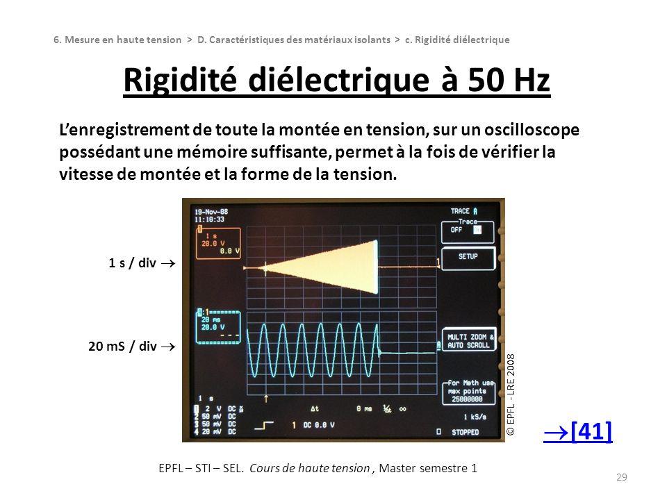 Rigidité diélectrique à 50 Hz
