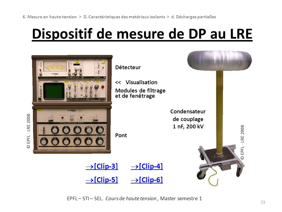 Dispositif de mesure de DP au LRE
