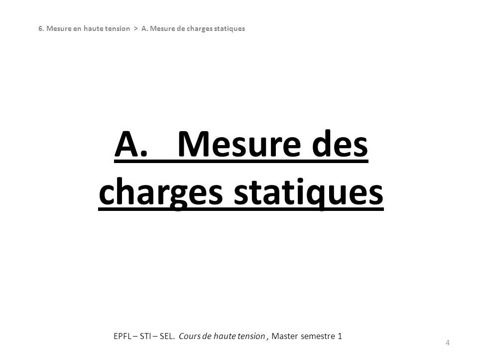 A. Mesure des charges statiques