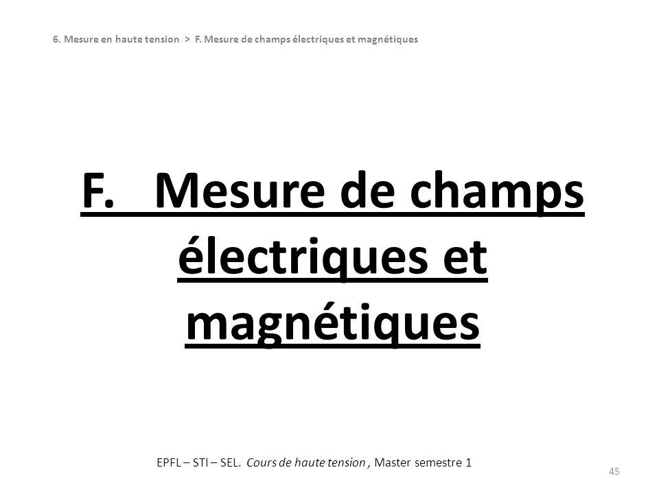 F. Mesure de champs électriques et magnétiques