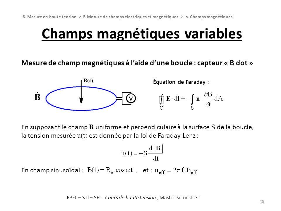 Champs magnétiques variables