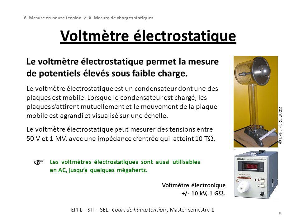 Voltmètre électrostatique
