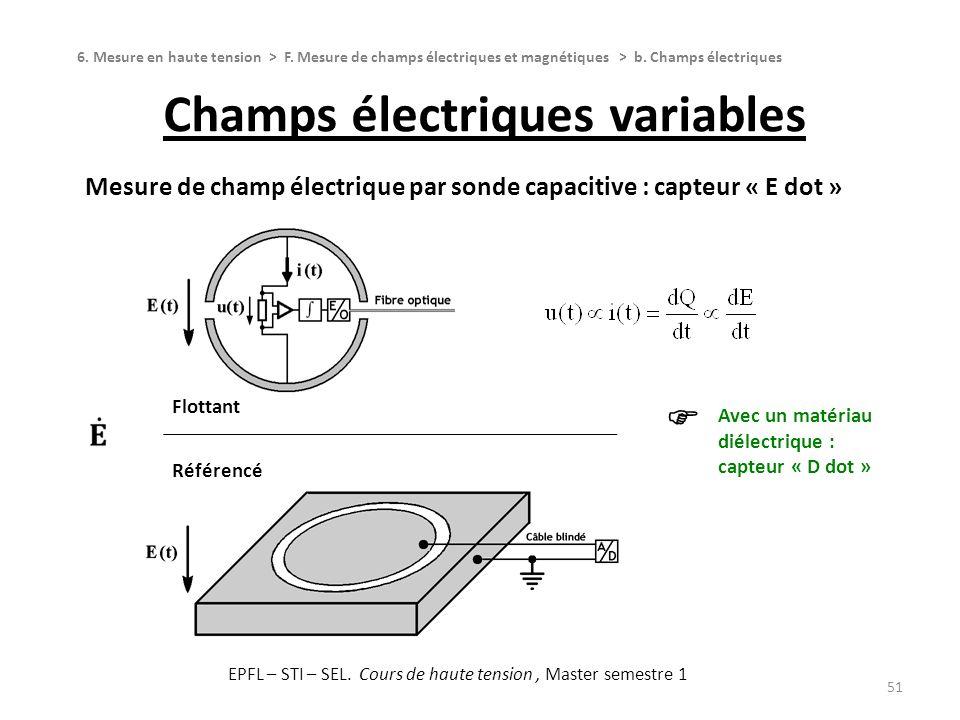 Champs électriques variables