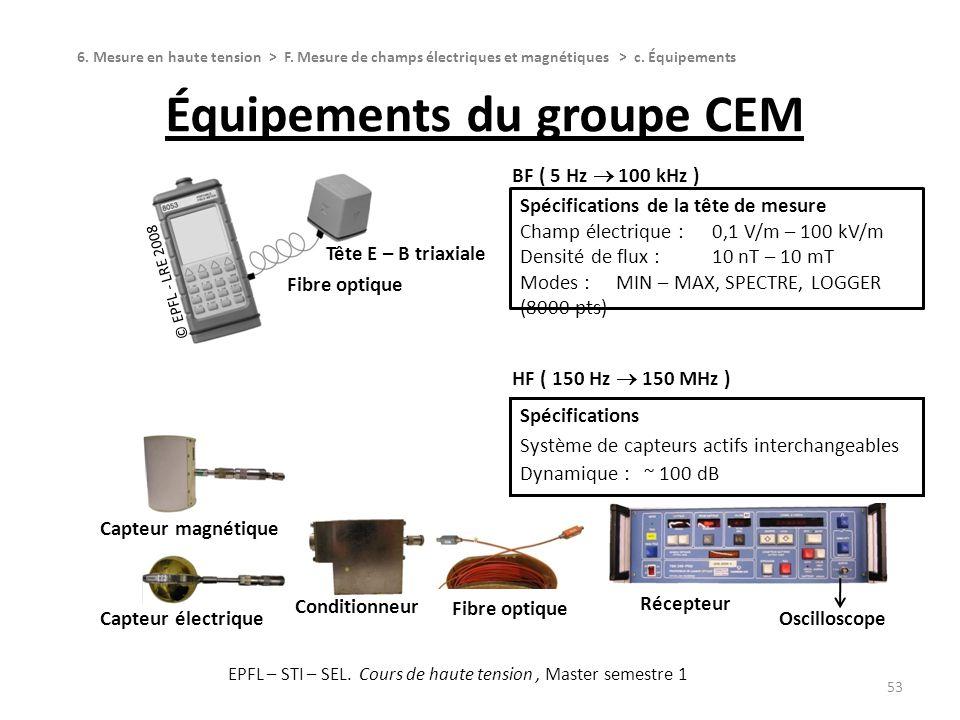 Équipements du groupe CEM