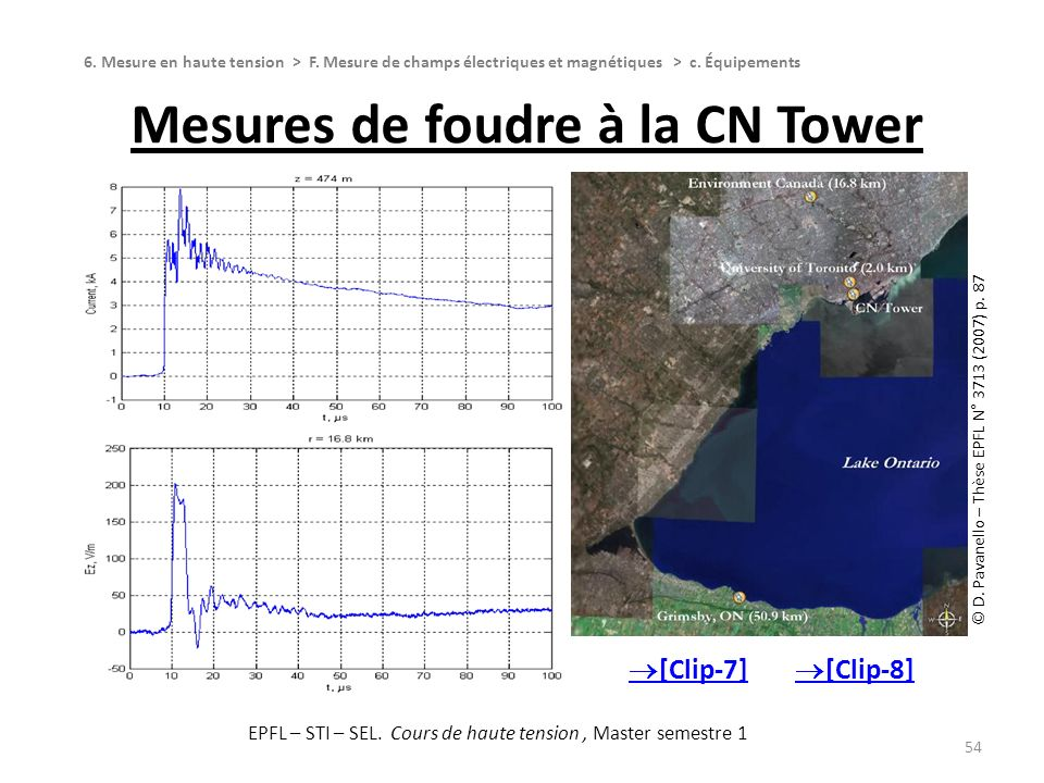 Mesures de foudre à la CN Tower