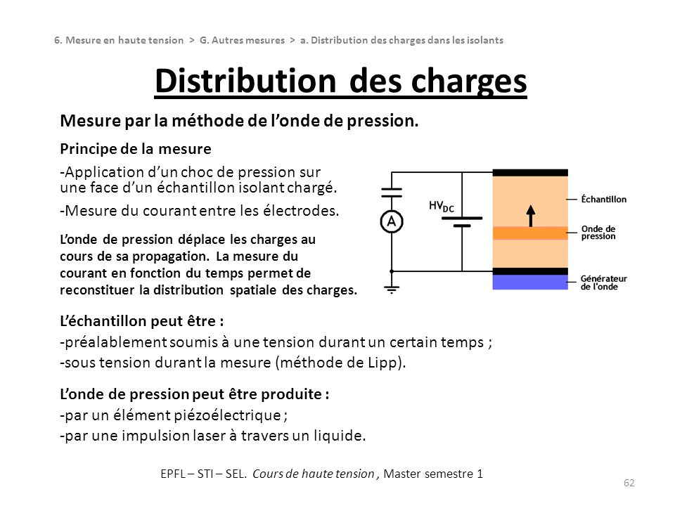 Distribution des charges