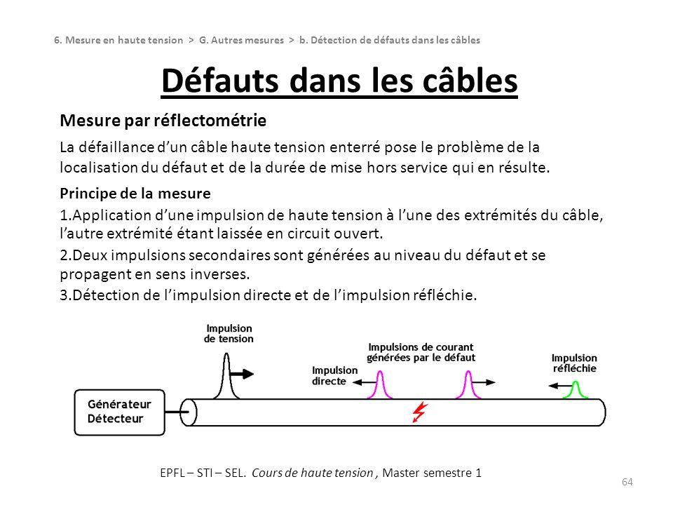 Défauts dans les câbles