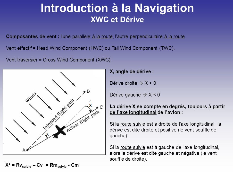 Introduction à la Navigation XWC et Dérive