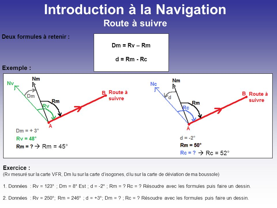 Introduction à la Navigation Route à suivre