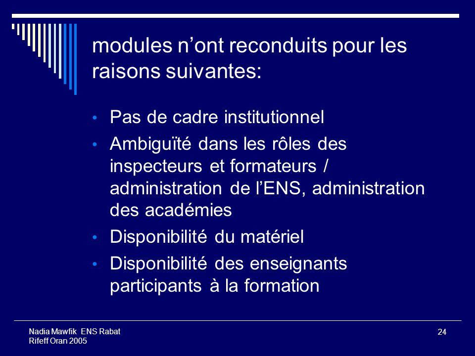 modules n'ont reconduits pour les raisons suivantes: