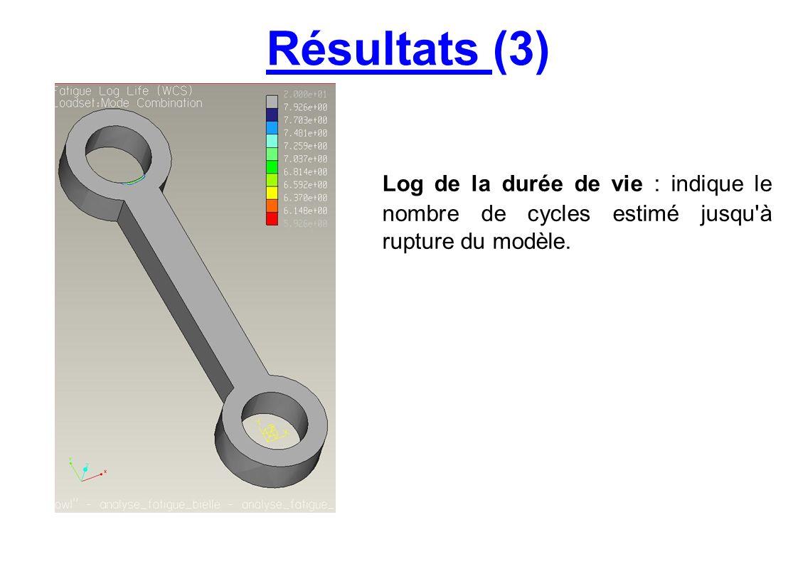 Résultats (3) Log de la durée de vie : indique le nombre de cycles estimé jusqu à rupture du modèle.