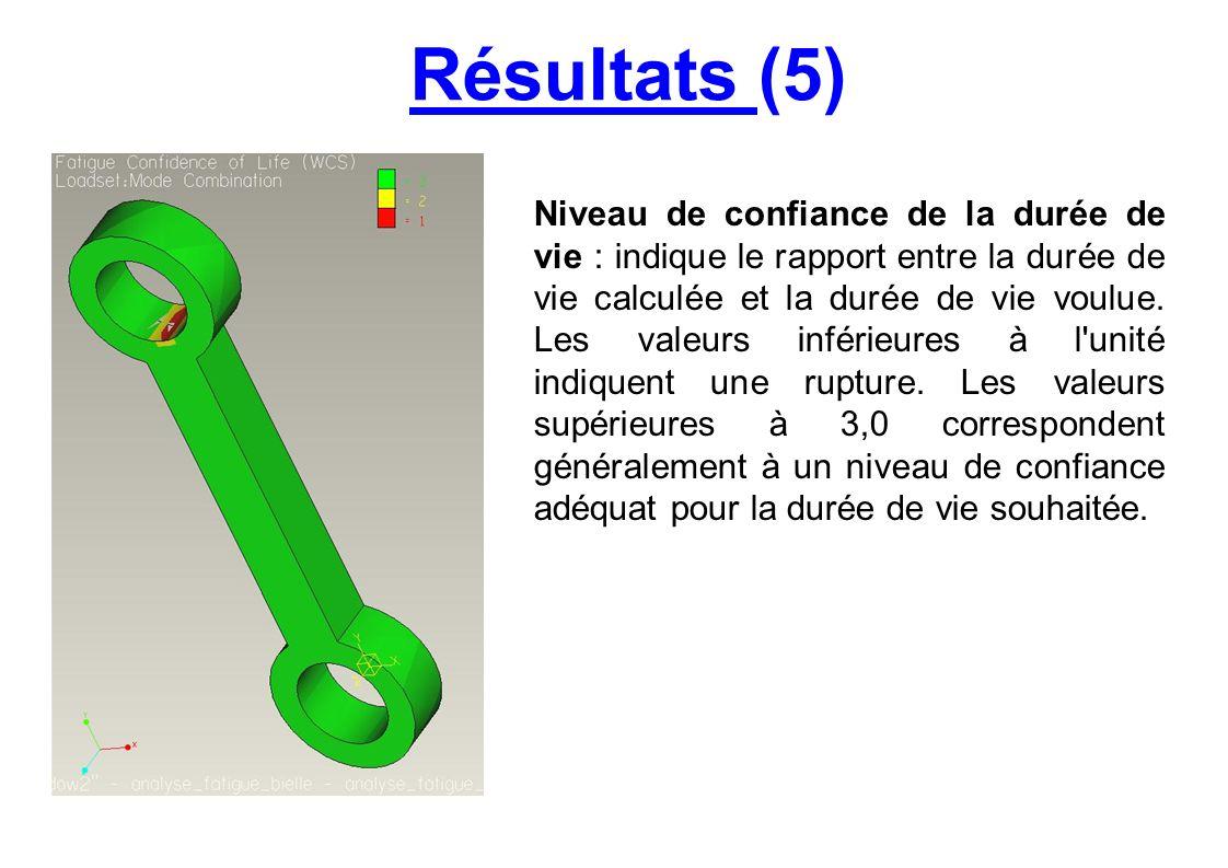 Résultats (5)