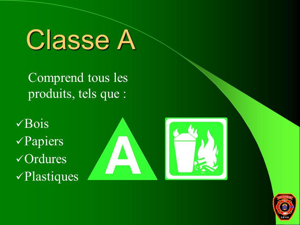Classe A Comprend tous les produits, tels que : Bois Papiers Ordures