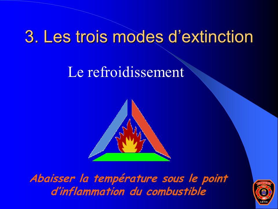 3. Les trois modes d'extinction