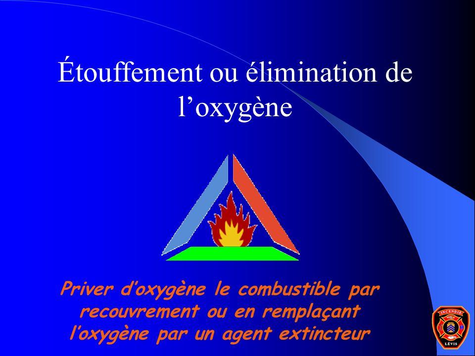 Étouffement ou élimination de l'oxygène