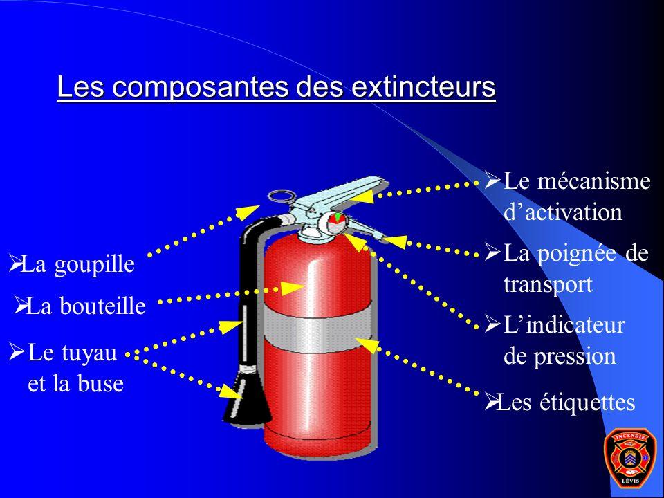 Les composantes des extincteurs