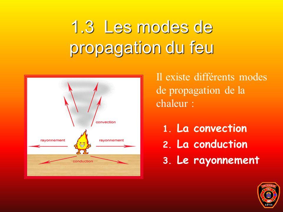 1.3 Les modes de propagation du feu