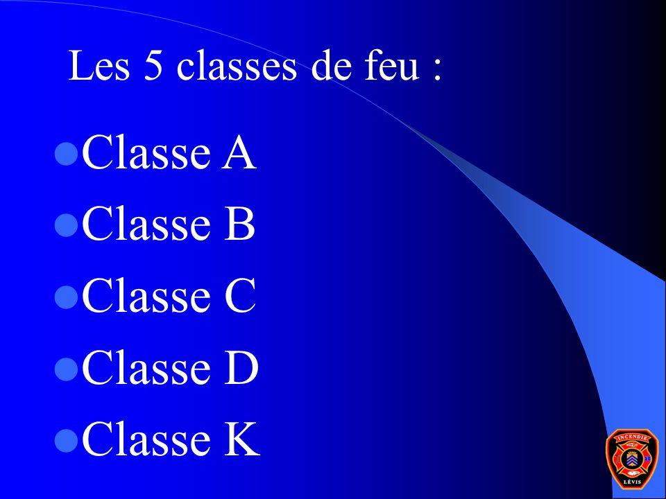 Les 5 classes de feu : Classe A Classe B Classe C Classe D Classe K