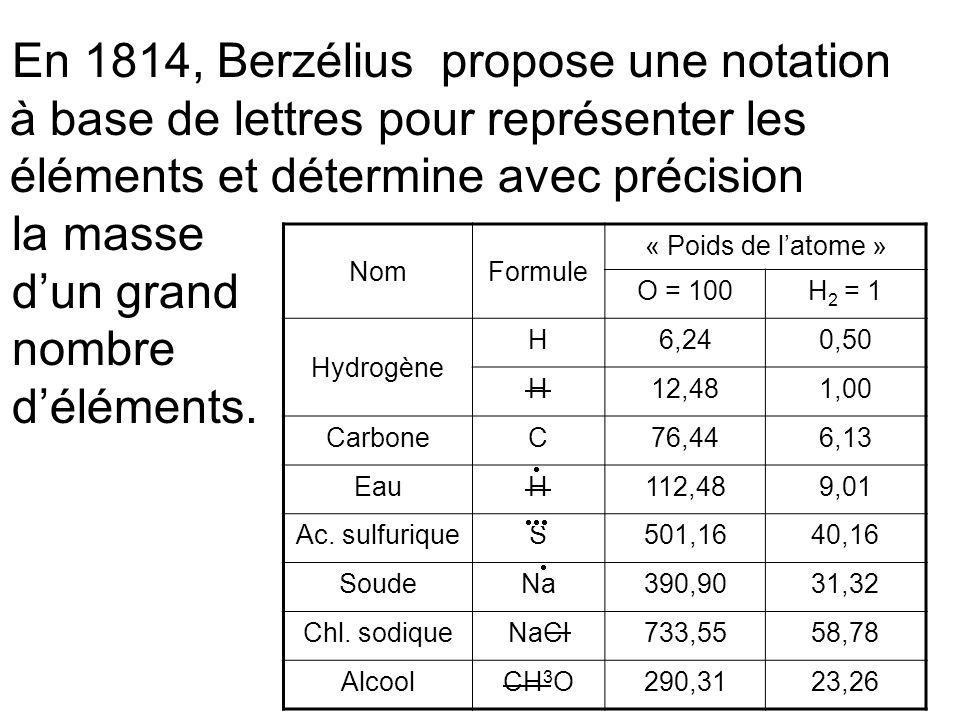 En 1814, Berzélius propose une notation à base de lettres pour représenter les éléments et détermine avec précision