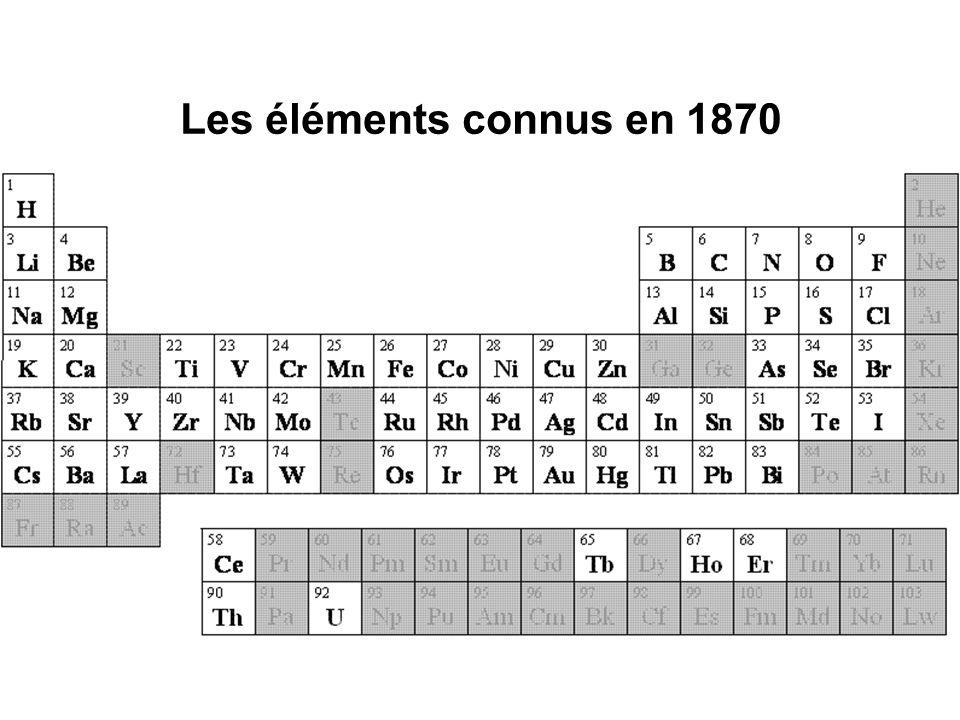 Les éléments connus en 1870