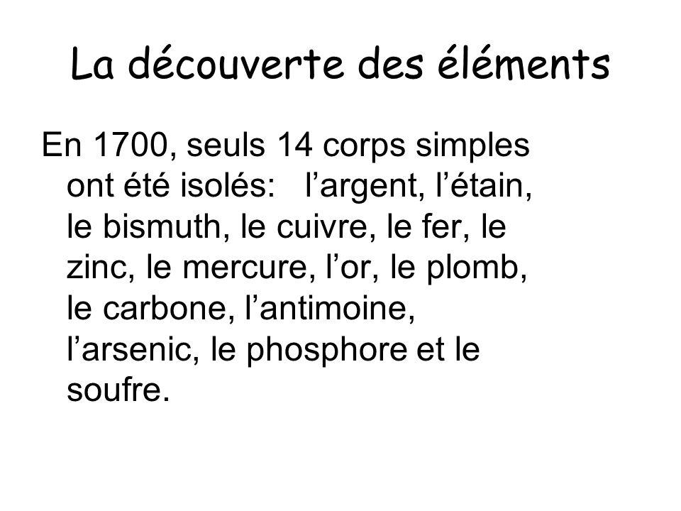 La découverte des éléments